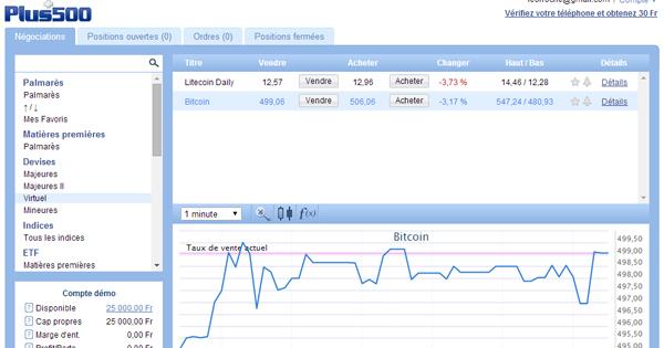 CFD sur Bitcoin : Plus500, eToro