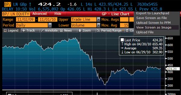 Le Bitcoin est sur Bloomberg