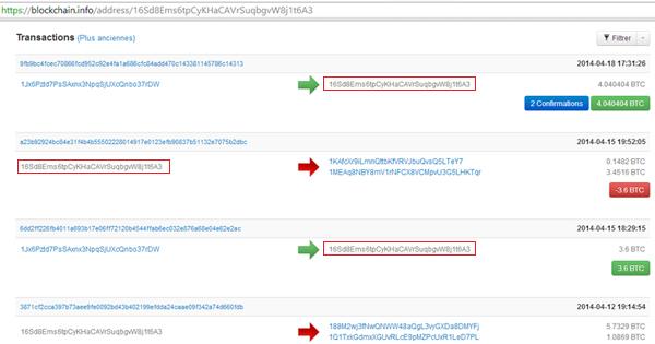Confidentialité des transactions en Bitcoin