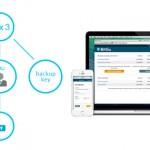 BitGo lève 12 millions de dollars (multisignatures)