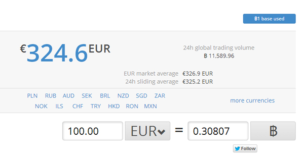Convertisseur Bitcoin Euro, Dollar, CHF