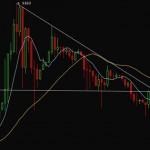 Bitcoin : tendance haussière se précise