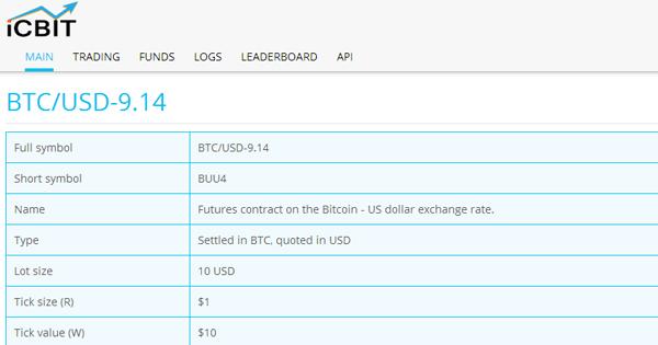 Icbit : spécification contrat future sur Bitcoin
