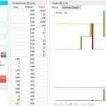 Icbit.se : trading de futures sur Bitcoin