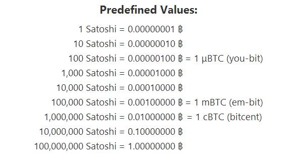 Bitcoin en Satohis