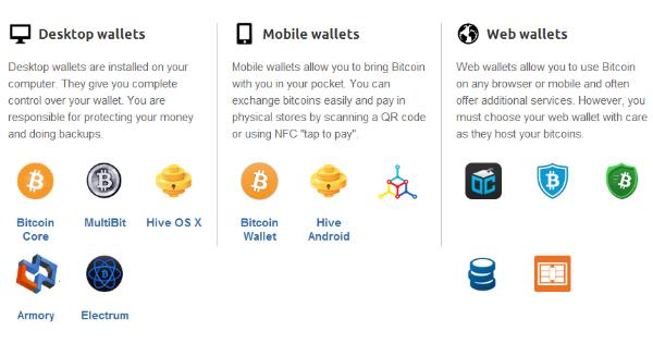 Portfeuilles recommandés par Bitcoin.org