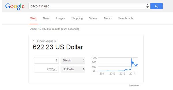 Google Search intègre le prix du Bitcoin