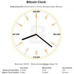 Bitcoin Clock